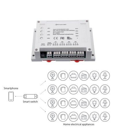 LED paneli ELMARK- 5